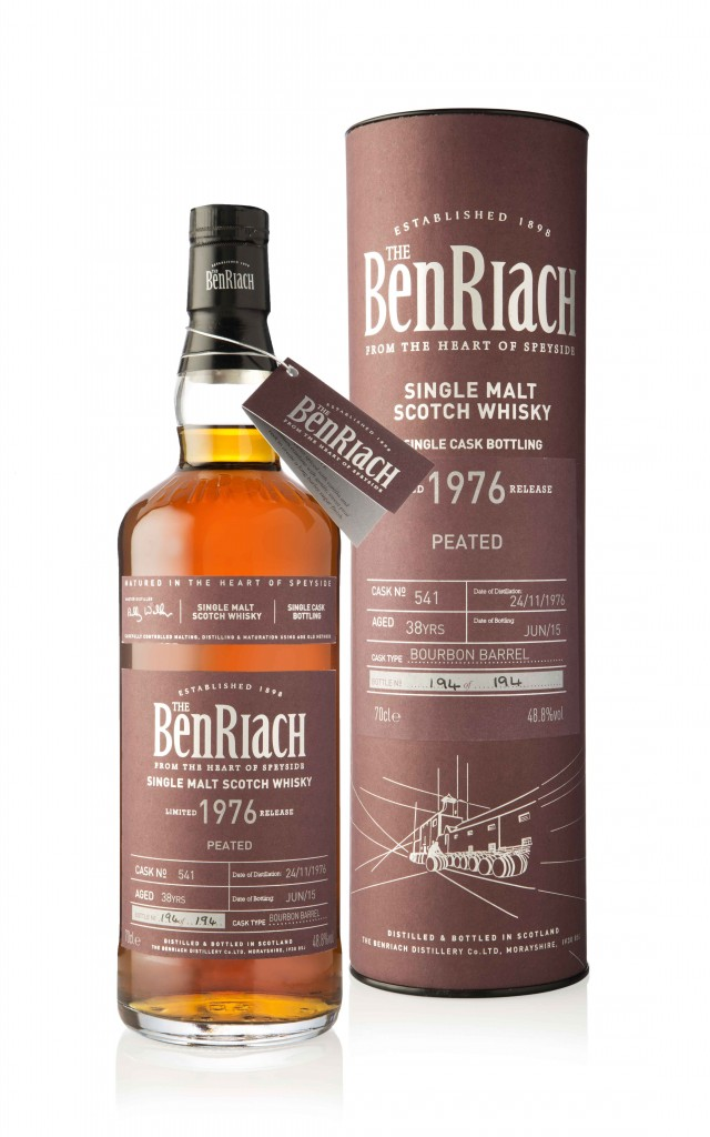 » New Products whisky industry