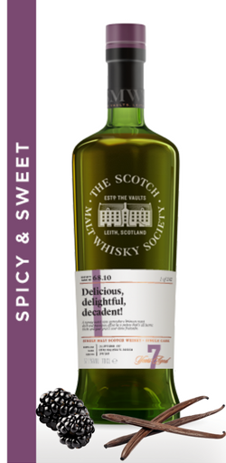 SMWS old2