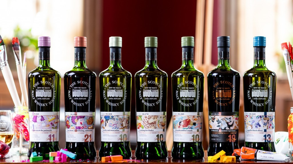 SMWS Small