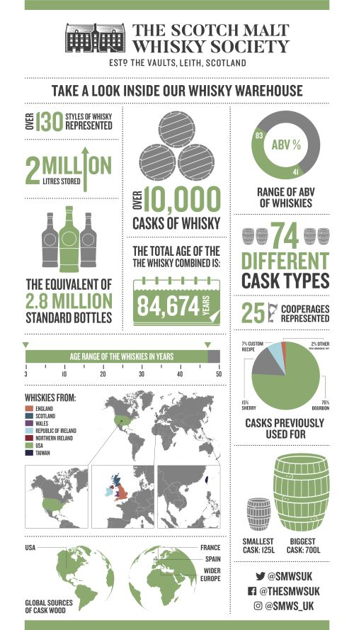 SMWS Infographic - May 2019 (003)